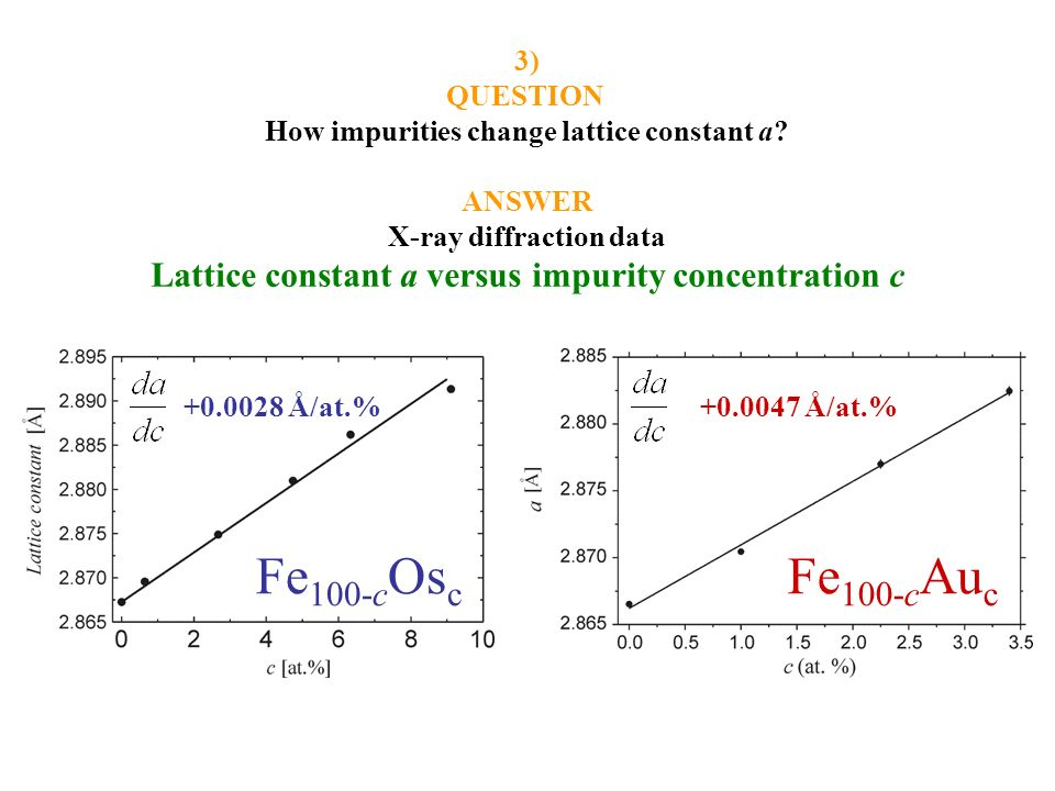 3) QUESTION How impurities change lattice constant a? ANSWER X-ray diffraction data Lattice constant a versus impurity concentration c Fe 100-c Os c F