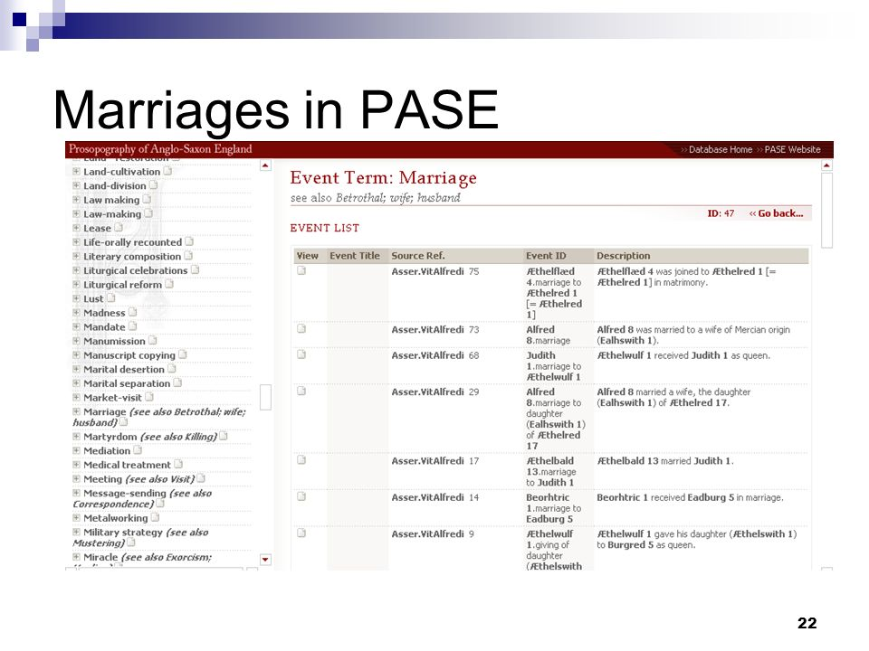 Marriages in PASE 22