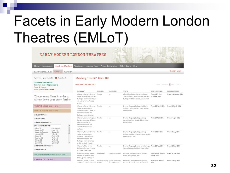 Facets in Early Modern London Theatres (EMLoT) 32
