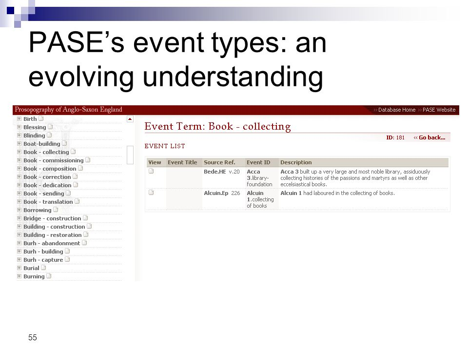 55 PASEs event types: an evolving understanding