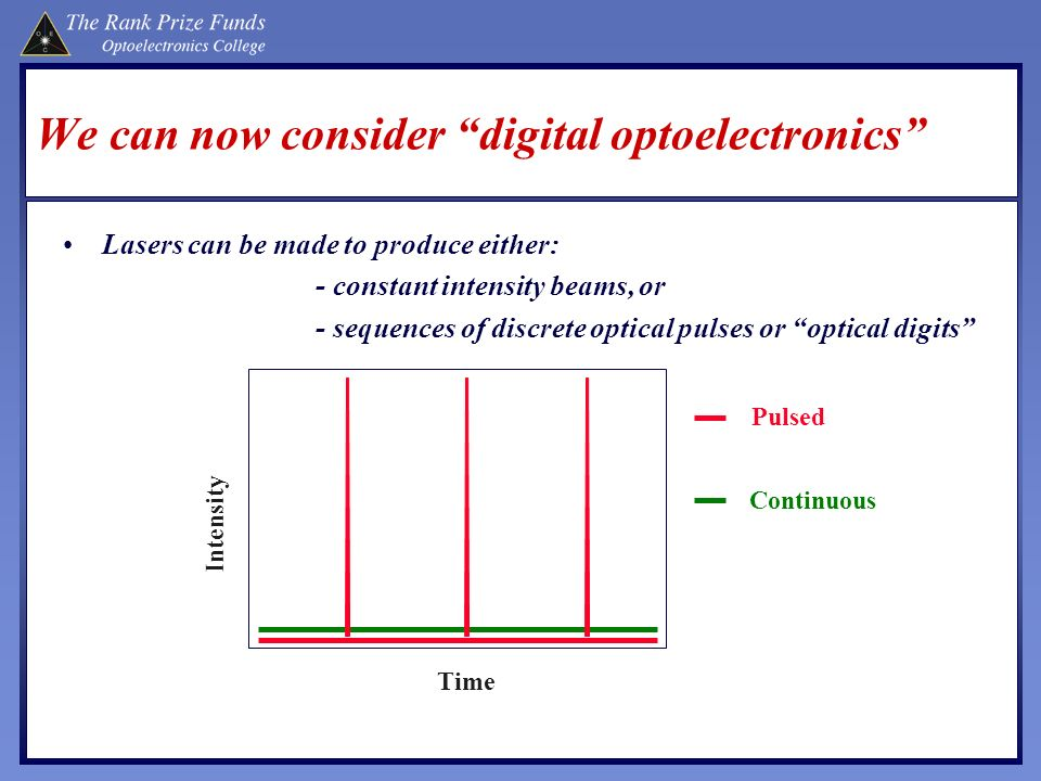 We can now consider digital optoelectronics Lasers can be made to produce either: - constant intensity beams, or - sequences of discrete optical pulse