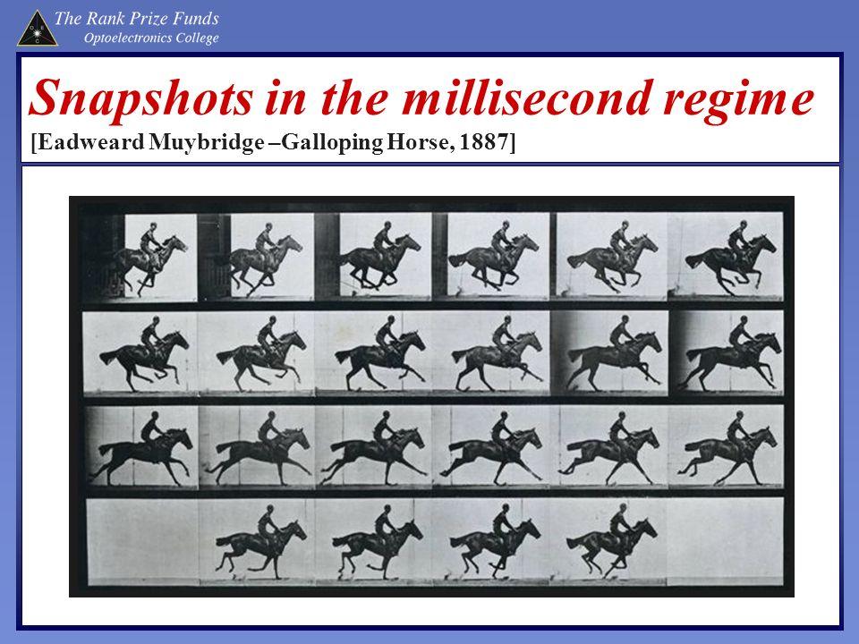 Snapshots in the millisecond regime [Eadweard Muybridge –Galloping Horse, 1887]