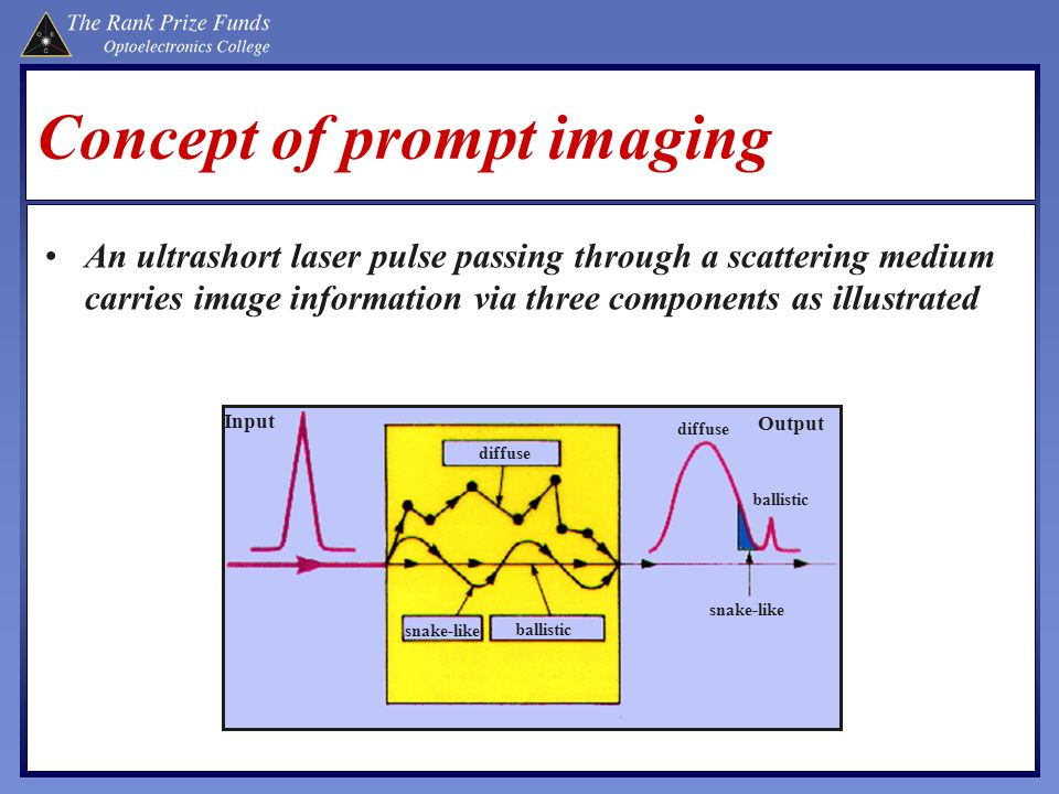 Concept of prompt imaging An ultrashort laser pulse passing through a scattering medium carries image information via three components as illustrated