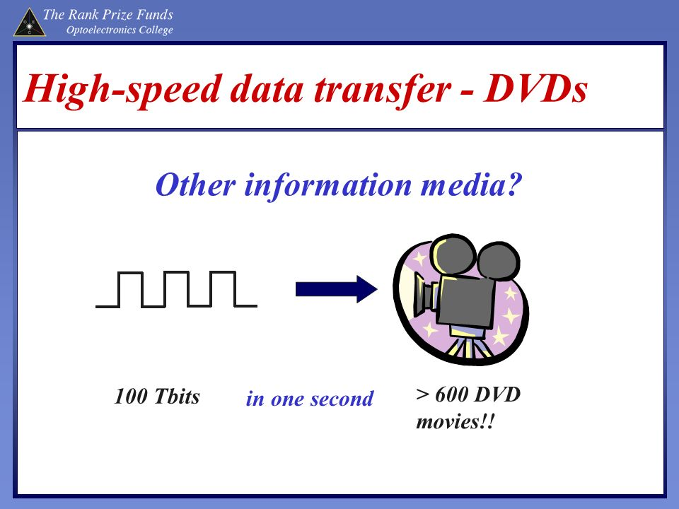 High-speed data transfer - DVDs Other information media? 100 Tbits > 600 DVD movies!! in one second