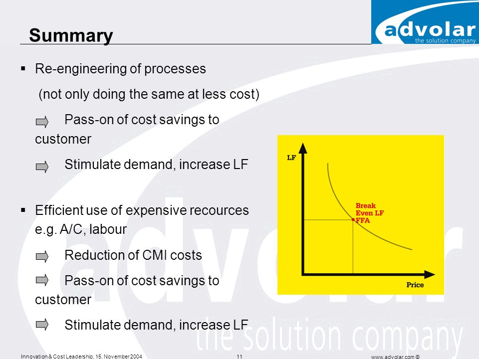 Innovation & Cost Leadership, 15. November 2004 www.advolar.com © 11 Summary Re-engineering of processes (not only doing the same at less cost) Pass-o