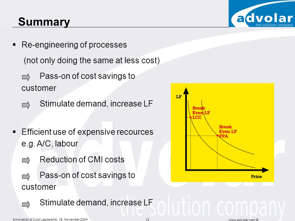 Innovation & Cost Leadership, 15. November 2004 www.advolar.com © 12 Summary Re-engineering of processes (not only doing the same at less cost) Pass-o