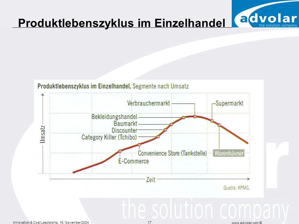 Innovation & Cost Leadership, 15. November 2004 www.advolar.com © 17 Produktlebenszyklus im Einzelhandel