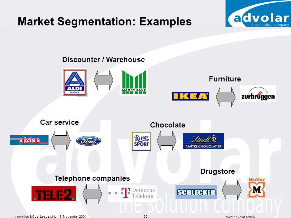 Innovation & Cost Leadership, 15. November 2004 www.advolar.com © 20 Market Segmentation: Examples Discounter / Warehouse Drugstore Car service Furnit