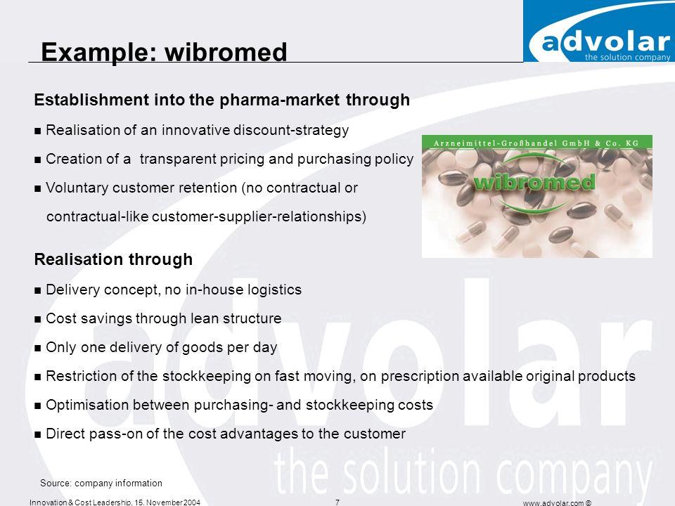 Innovation & Cost Leadership, 15. November 2004 www.advolar.com © 7 Example: wibromed Establishment into the pharma-market through Realisation of an i