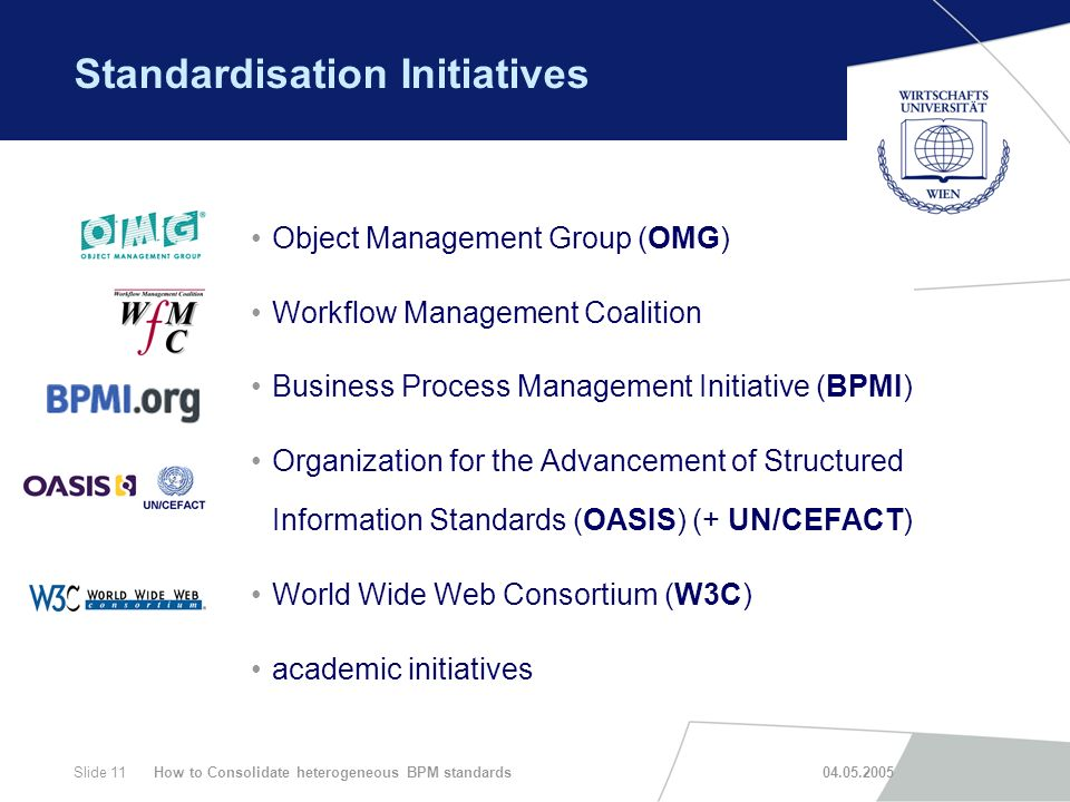 How to Consolidate heterogeneous BPM standards 04.05.2005Slide 11 Standardisation Initiatives Object Management Group (OMG) Workflow Management Coalit