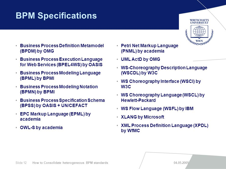 How to Consolidate heterogeneous BPM standards 04.05.2005Slide 12 BPM Specifications Business Process Definition Metamodel (BPDM) by OMG Business Proc