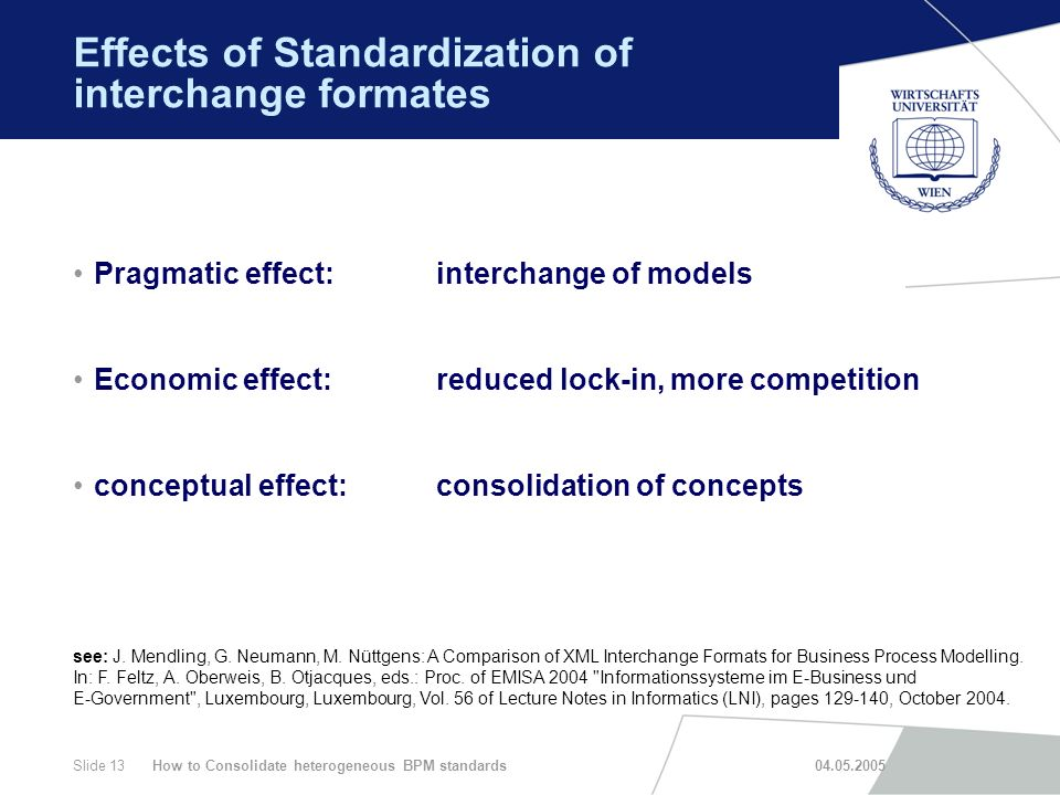 How to Consolidate heterogeneous BPM standards 04.05.2005Slide 13 Effects of Standardization of interchange formates Pragmatic effect: interchange of