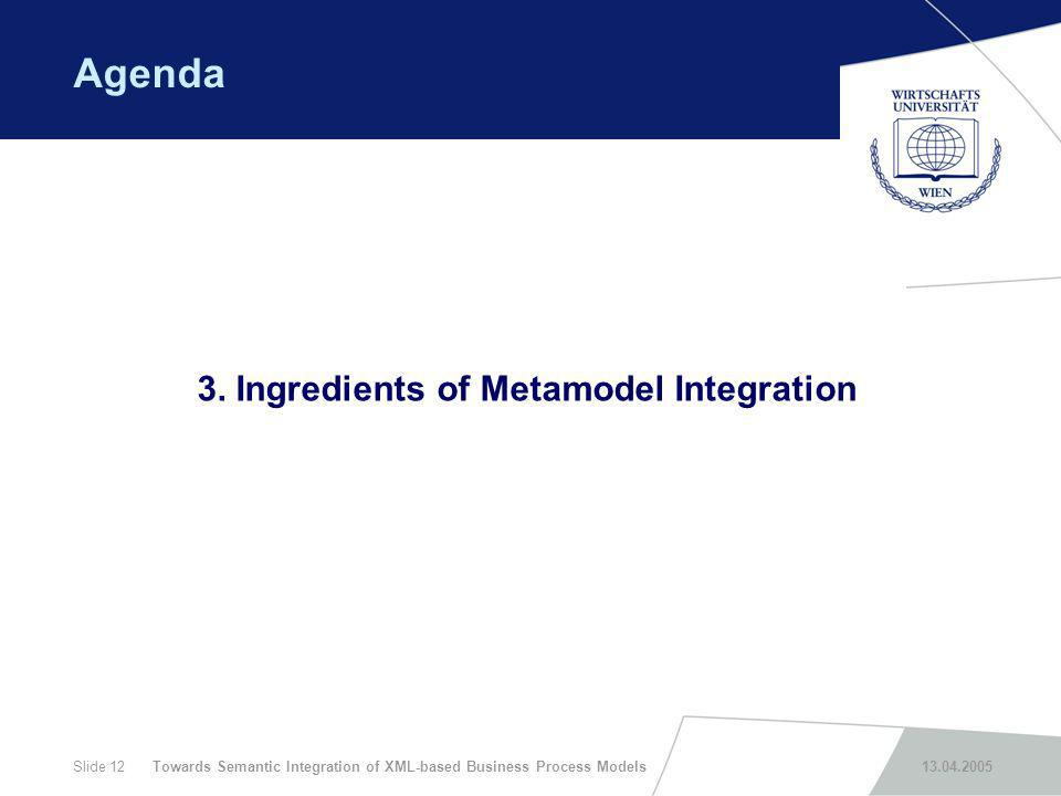 Towards Semantic Integration of XML-based Business Process Models 13.04.2005Slide 12 Agenda 3. Ingredients of Metamodel Integration