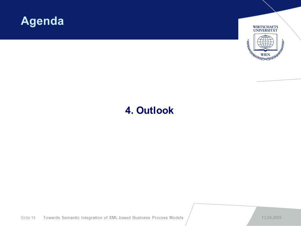 Towards Semantic Integration of XML-based Business Process Models 13.04.2005Slide 14 Agenda 4. Outlook