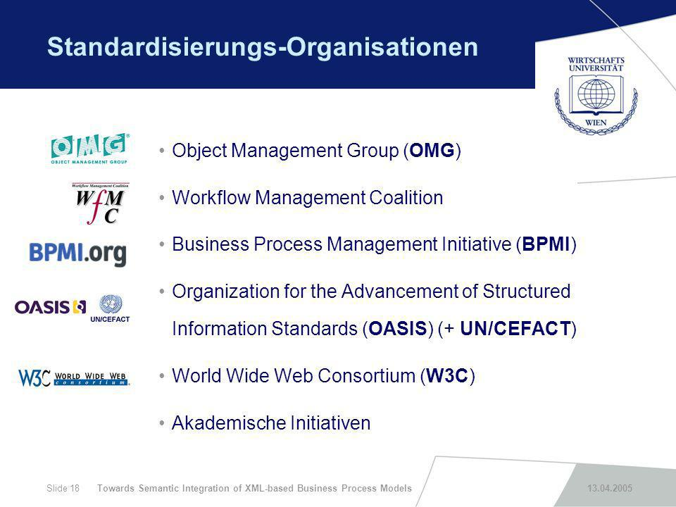 Towards Semantic Integration of XML-based Business Process Models 13.04.2005Slide 18 Standardisierungs-Organisationen Object Management Group (OMG) Wo