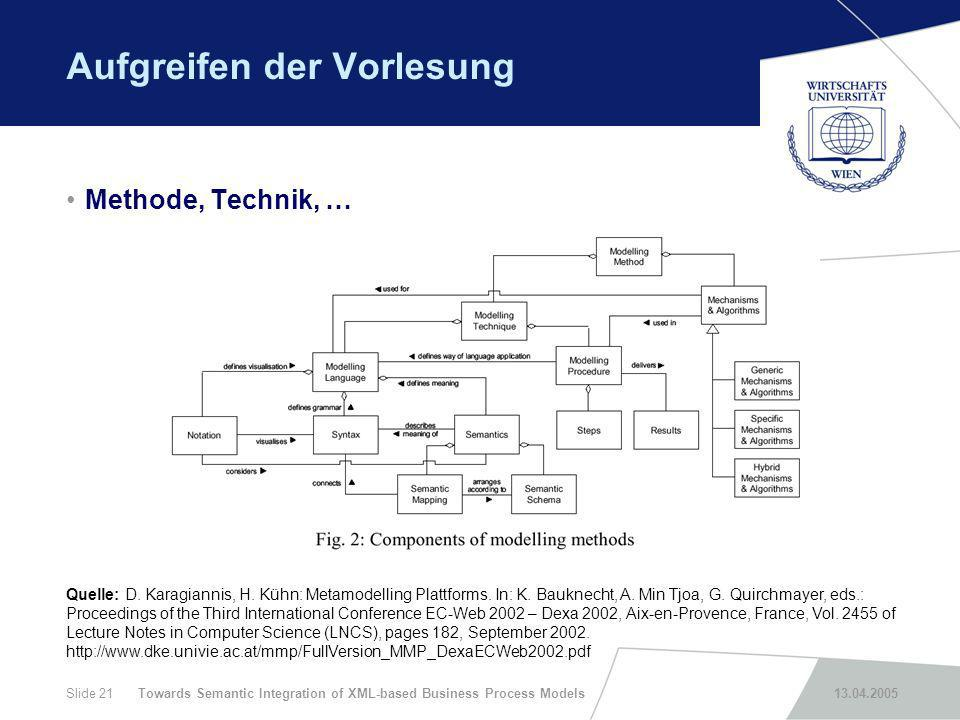Towards Semantic Integration of XML-based Business Process Models 13.04.2005Slide 21 Aufgreifen der Vorlesung Methode, Technik, … Quelle: D. Karagiann