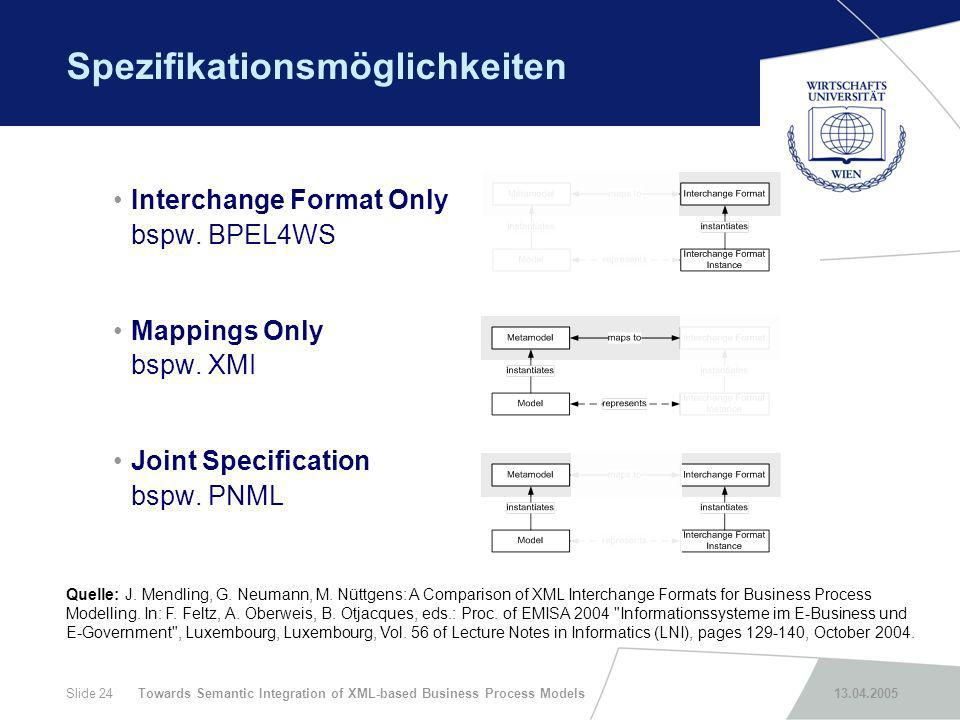 Towards Semantic Integration of XML-based Business Process Models 13.04.2005Slide 24 Spezifikationsmöglichkeiten Interchange Format Only bspw. BPEL4WS