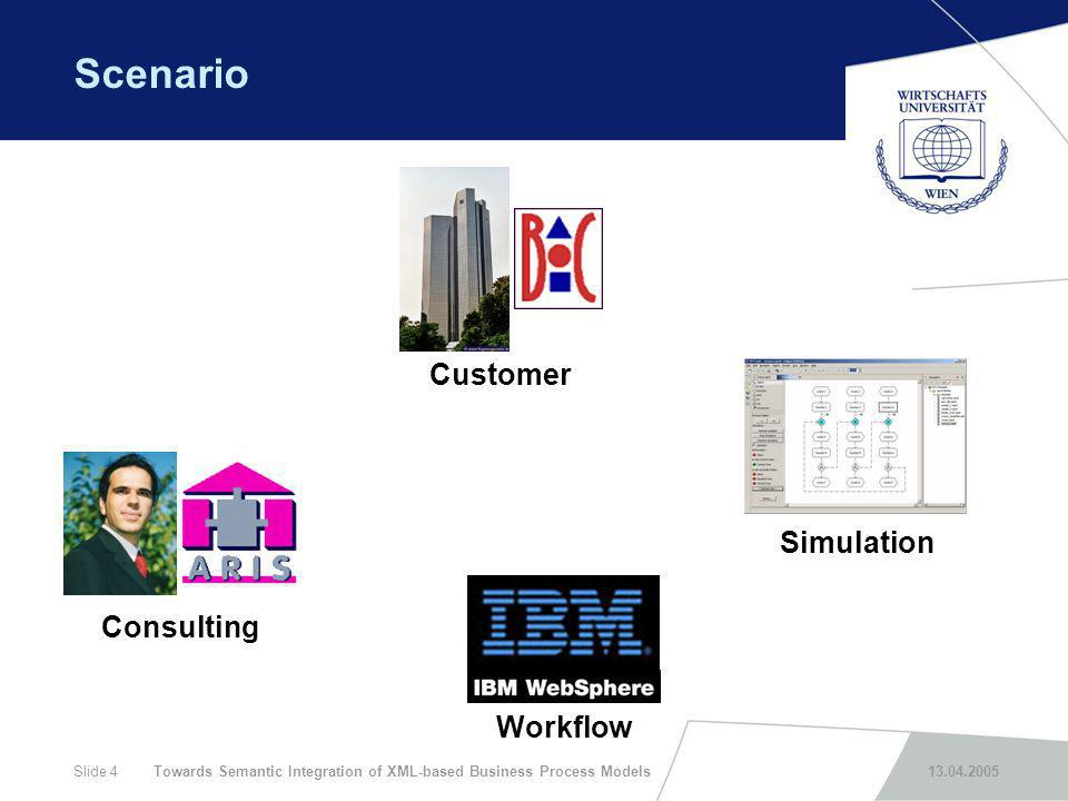 Towards Semantic Integration of XML-based Business Process Models 13.04.2005Slide 4 Scenario Consulting Customer Simulation Workflow