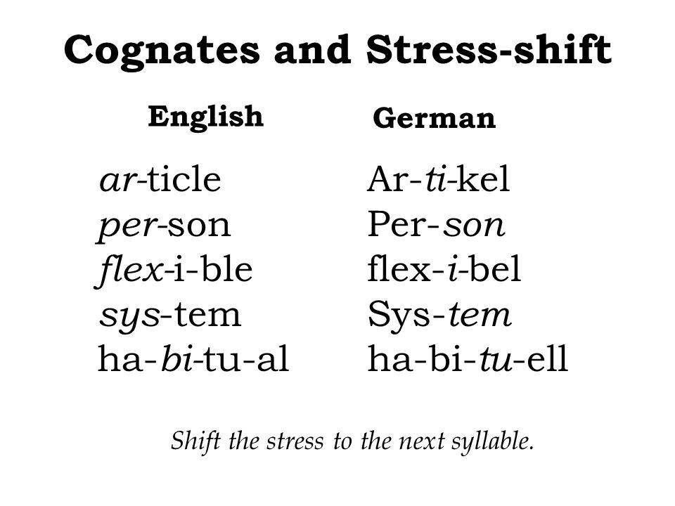 No silent letters Köln Sounds like could - D + N Pronounce the L