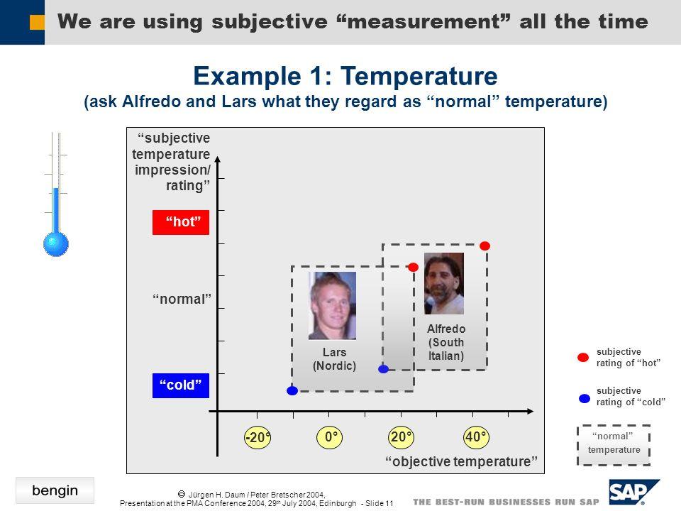 Jürgen H. Daum / Peter Bretscher 2004, Presentation at the PMA Conference 2004, 29 th July 2004, Edinburgh - Slide 11 We are using subjective measurem