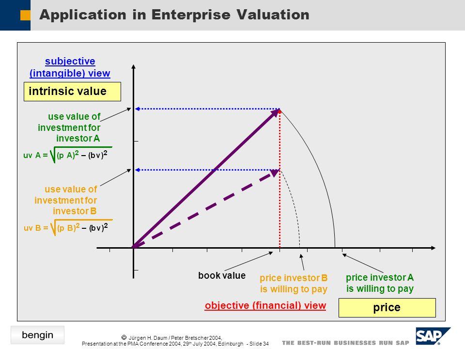 Jürgen H. Daum / Peter Bretscher 2004, Presentation at the PMA Conference 2004, 29 th July 2004, Edinburgh - Slide 34 Application in Enterprise Valuat