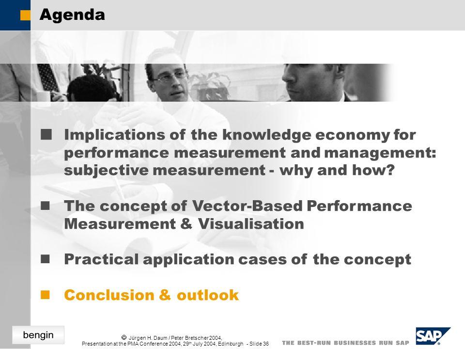 Jürgen H. Daum / Peter Bretscher 2004, Presentation at the PMA Conference 2004, 29 th July 2004, Edinburgh - Slide 36 Agenda Implications of the knowl