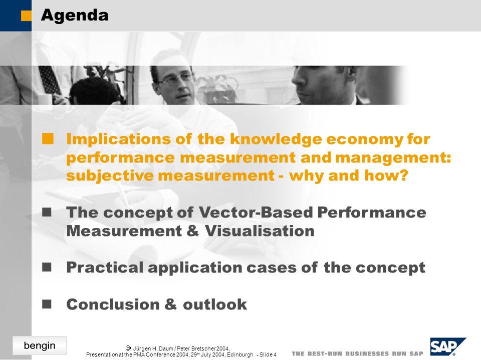 Jürgen H. Daum / Peter Bretscher 2004, Presentation at the PMA Conference 2004, 29 th July 2004, Edinburgh - Slide 4 Agenda Implications of the knowle