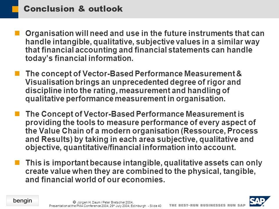 Jürgen H. Daum / Peter Bretscher 2004, Presentation at the PMA Conference 2004, 29 th July 2004, Edinburgh - Slide 40 Organisation will need and use i
