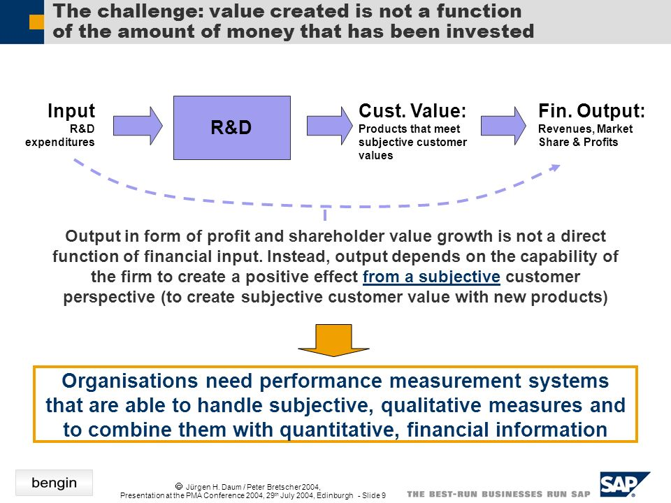 Jürgen H. Daum / Peter Bretscher 2004, Presentation at the PMA Conference 2004, 29 th July 2004, Edinburgh - Slide 9 The challenge: value created is n