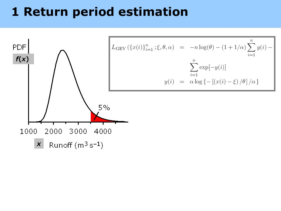 1 Return period estimation f(x)f(x) x