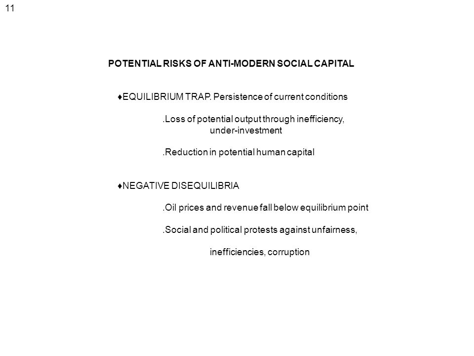 11 POTENTIAL RISKS OF ANTI-MODERN SOCIAL CAPITAL EQUILIBRIUM TRAP. Persistence of current conditions.Loss of potential output through inefficiency, un
