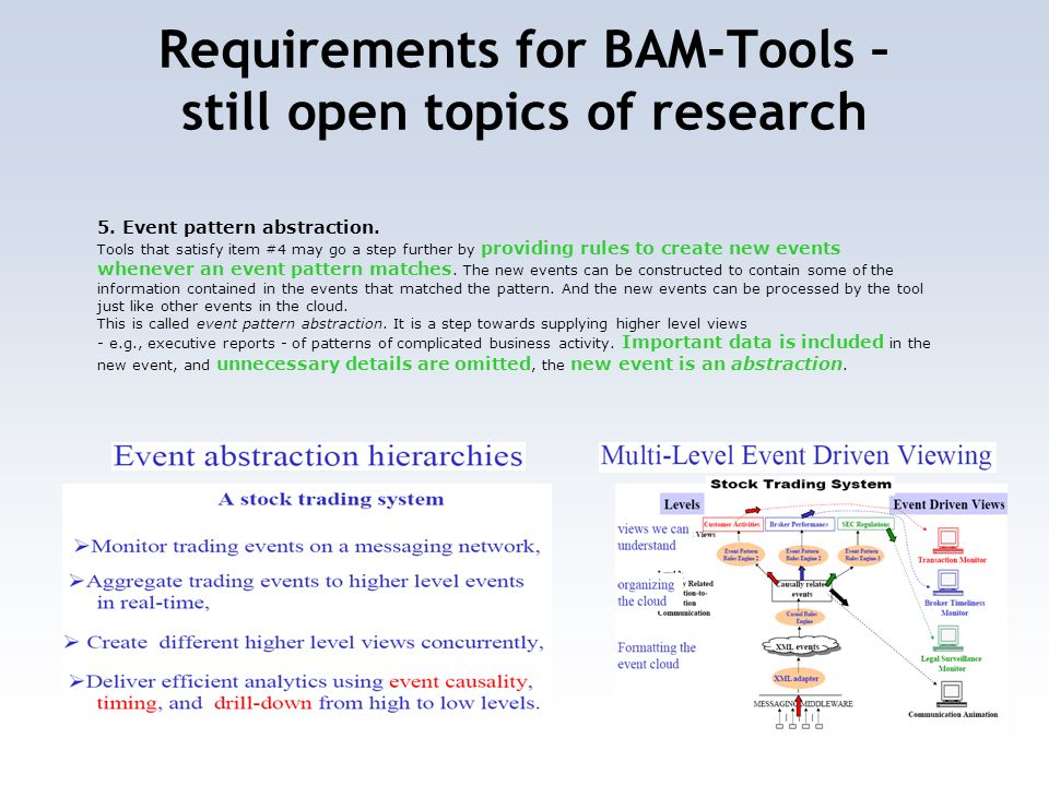 Oberösterreich 25 Requirements for BAM-Tools – current State of the Art 1.
