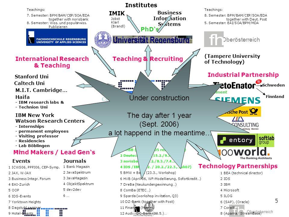 Oberösterreich 14 Komplexe Prozess- und Systemwelt HVB AG: ca.