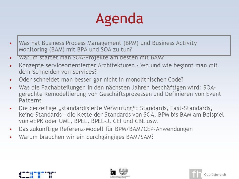 Oberösterreich 5 Current main subjects: 1.BPM/BAM/CEP/SOA 2.