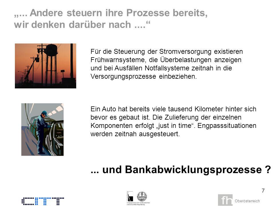 Oberösterreich 6 Was hat Business Process Management (BPM) und Business Activity Monitoring (BAM) mit BPA und SOA zu tun.