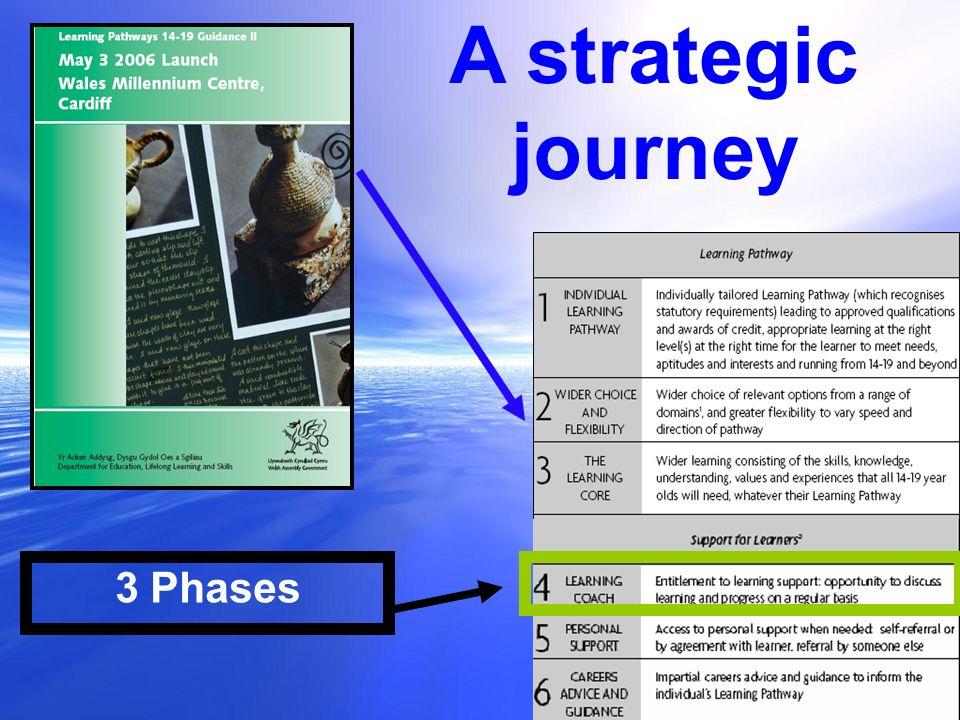 A strategic journey 3 Phases