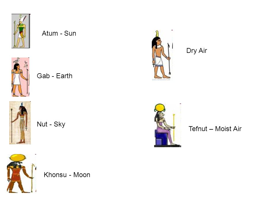 Atum - Sun Gab - Earth Nut - Sky Khonsu - Moon Dry Air Tefnut – Moist Air
