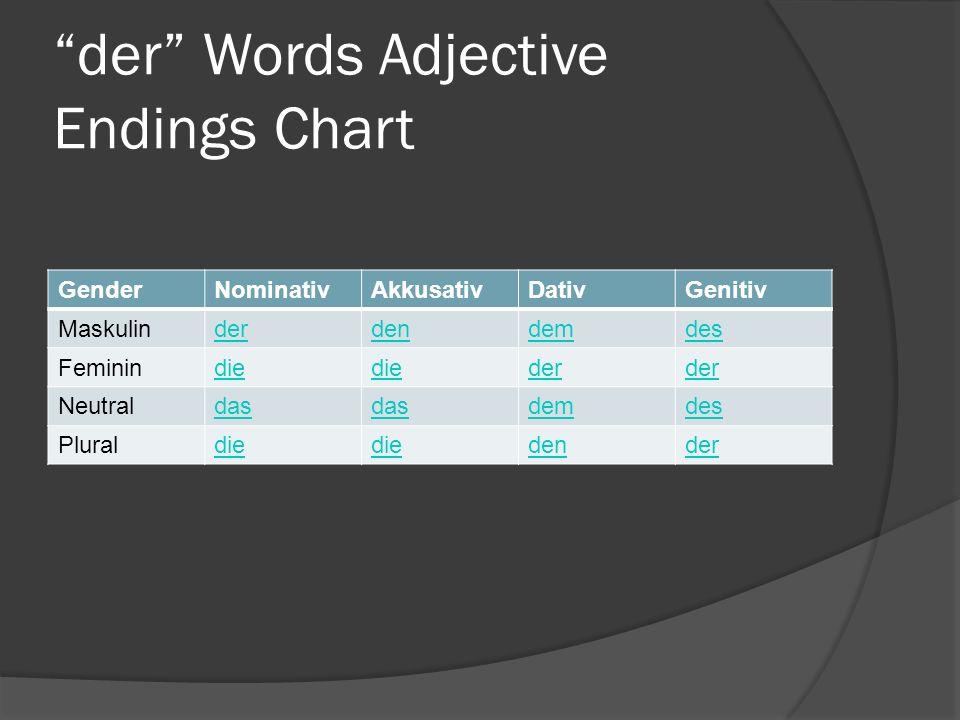 der Words Adjective Endings Chart GenderNominativAkkusativDativGenitiv Maskulinderdendemdes Feminindie der Neutraldas demdes Pluraldie dender