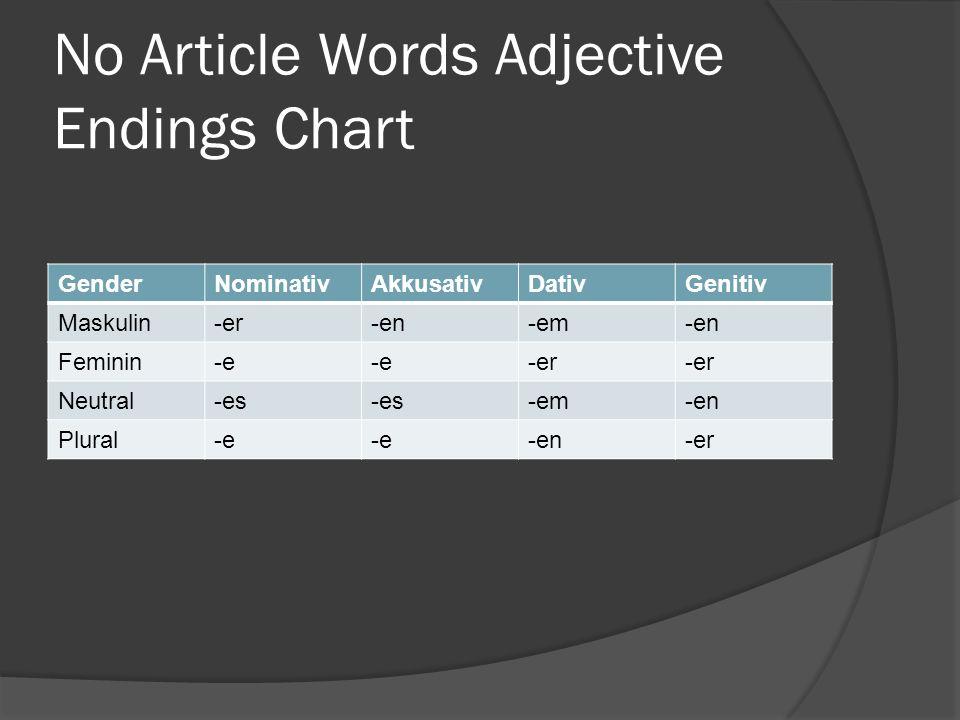 No Article Words Adjective Endings Chart GenderNominativAkkusativDativGenitiv Maskulin-er-en-em-en Feminin-e -er Neutral-es -em-en Plural-e -en-er