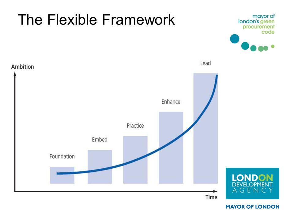 The Flexible Framework