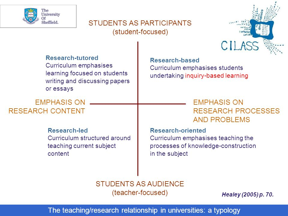 4 STUDENTS AS PARTICIPANTS (student-focused) STUDENTS AS AUDIENCE (teacher-focused) Research-based Curriculum emphasises students undertaking inquiry-