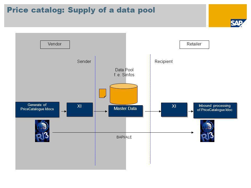 Price catalog: Supply of a data pool VendorRetailer Master Data Data Pool f. e. Sinfos XI Inbound processing of PriceCatalogue Idoc Inbound processing