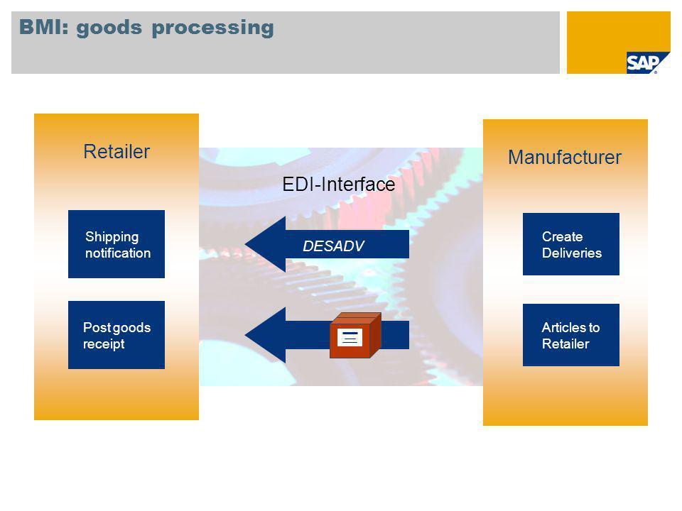 BMI: goods processing DESADV Shipping notification Post goods receipt Retailer Create Deliveries Articles to Retailer Manufacturer EDI-Interface