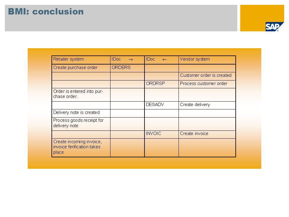 BMI: conclusion
