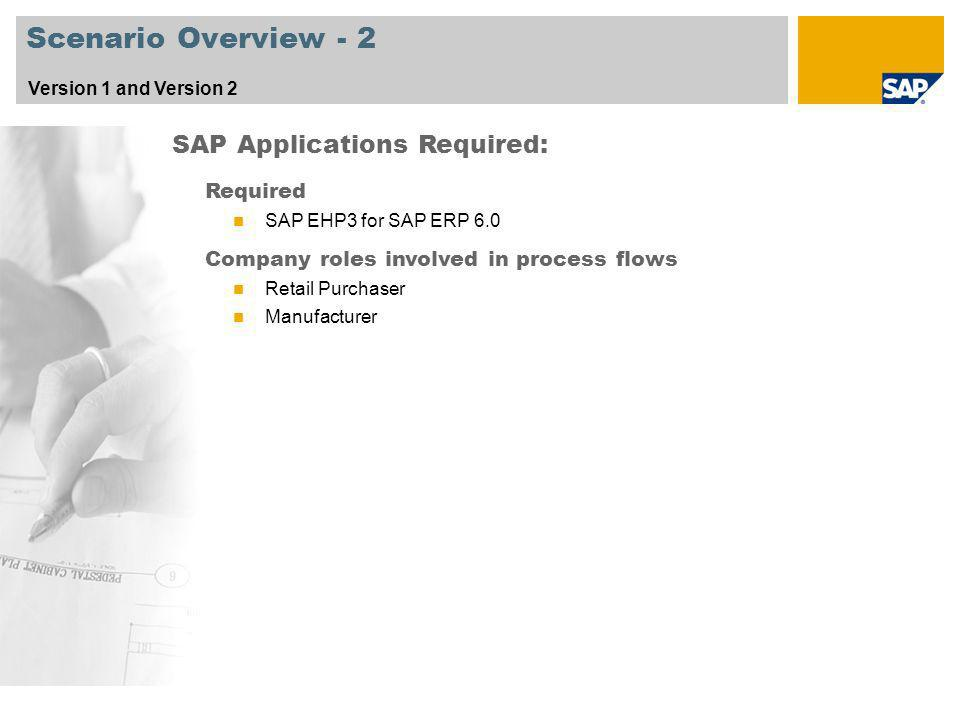 Scenario Overview - 2 Version 1 and Version 2 Required SAP EHP3 for SAP ERP 6.0 Company roles involved in process flows Retail Purchaser Manufacturer
