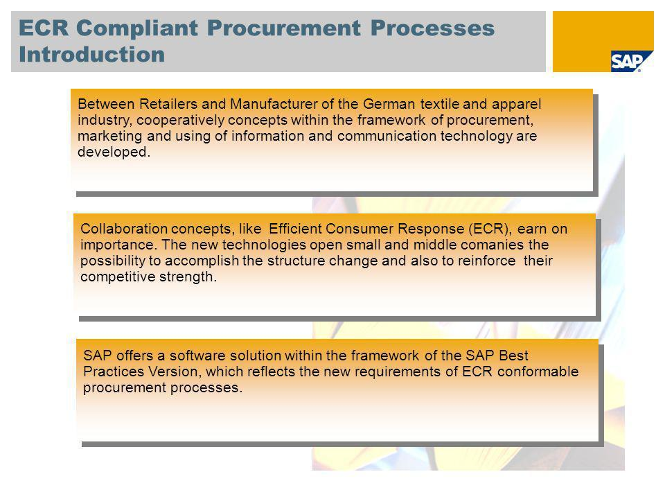 ECR Compliant Procurement Processes Introduction Between Retailers and Manufacturer of the German textile and apparel industry, cooperatively concepts