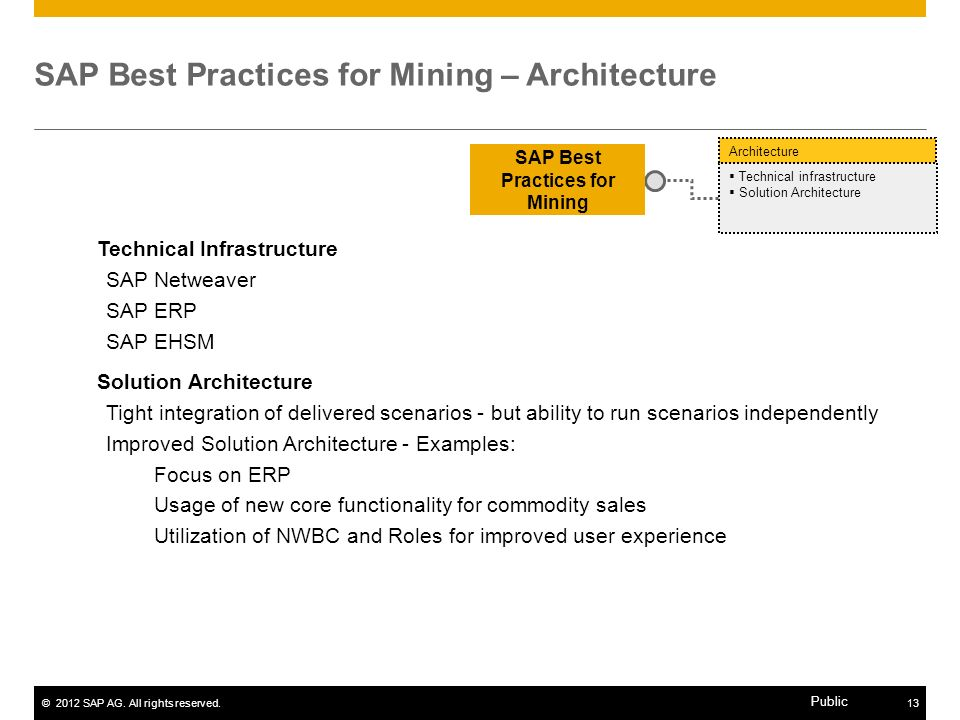 ©2012 SAP AG. All rights reserved.13 Public SAP Best Practices for Mining – Architecture Technical Infrastructure SAP Netweaver SAP ERP SAP EHSM Solut