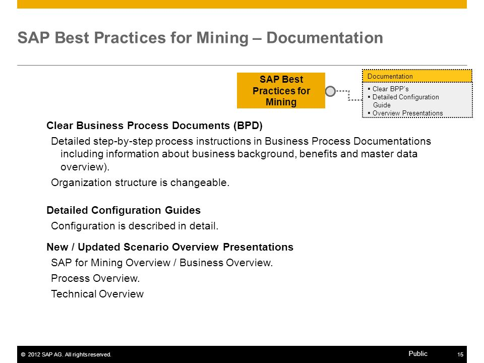©2012 SAP AG. All rights reserved.15 Public SAP Best Practices for Mining – Documentation Clear Business Process Documents (BPD) Detailed step-by-step