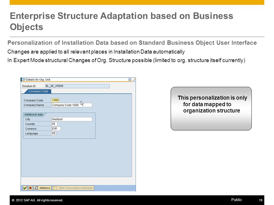 ©2012 SAP AG. All rights reserved.19 Public Enterprise Structure Adaptation based on Business Objects Personalization of Installation Data based on St