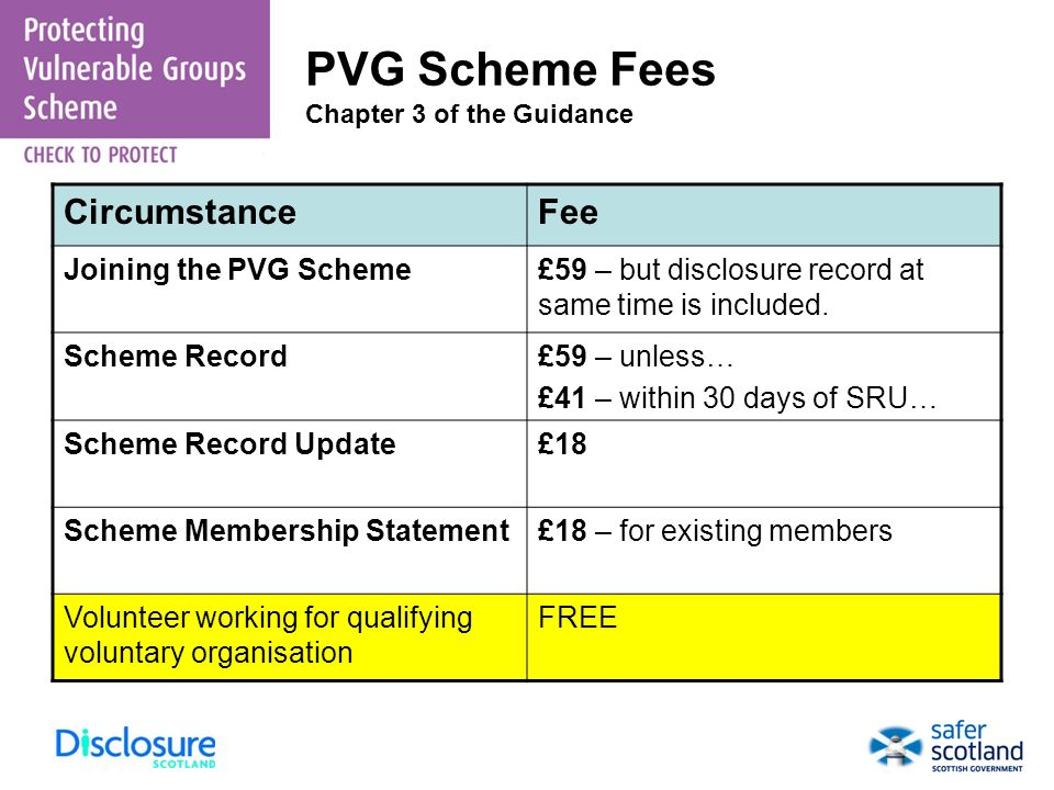 CircumstanceFee Joining the PVG Scheme£59 – but disclosure record at same time is included. Scheme Record£59 – unless… £41 – within 30 days of SRU… Sc